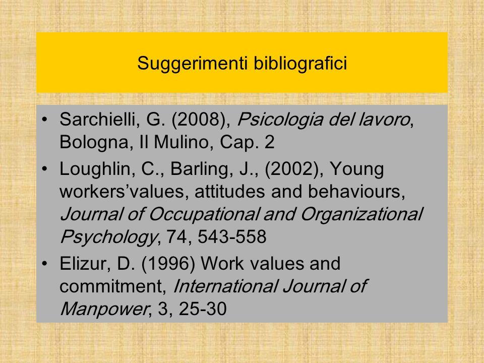 Suggerimenti bibliografici Sarchielli, G. (2008), Psicologia del lavoro, Bologna, Il Mulino, Cap. 2 Loughlin, C., Barling, J., (2002), Young workersva