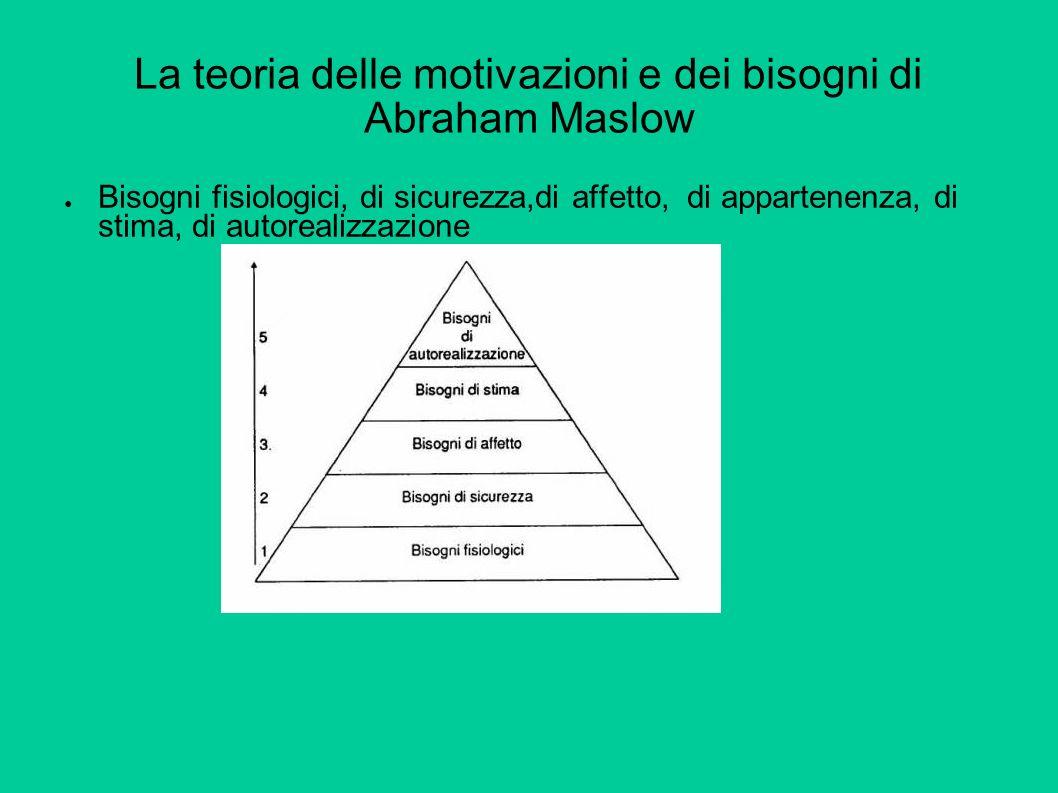 La teoria delle motivazioni e dei bisogni di Abraham Maslow Bisogni fisiologici, di sicurezza,di affetto, di appartenenza, di stima, di autorealizzazione