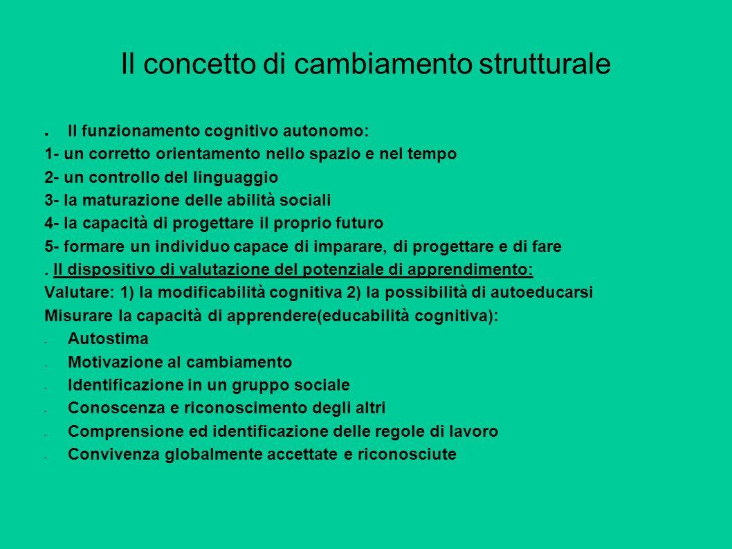 Il concetto di cambiamento strutturale Il funzionamento cognitivo autonomo: 1- un corretto orientamento nello spazio e nel tempo 2- un controllo del linguaggio 3- la maturazione delle abilità sociali 4- la capacità di progettare il proprio futuro 5- formare un individuo capace di imparare, di progettare e di fare.