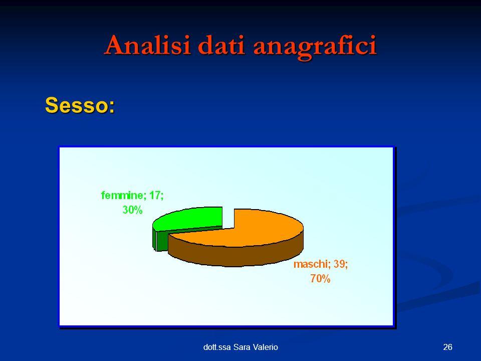 26dott.ssa Sara Valerio Analisi dati anagrafici Sesso: