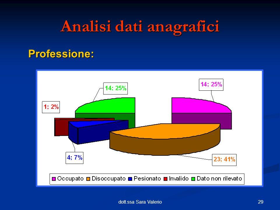 29dott.ssa Sara Valerio Analisi dati anagrafici Professione: