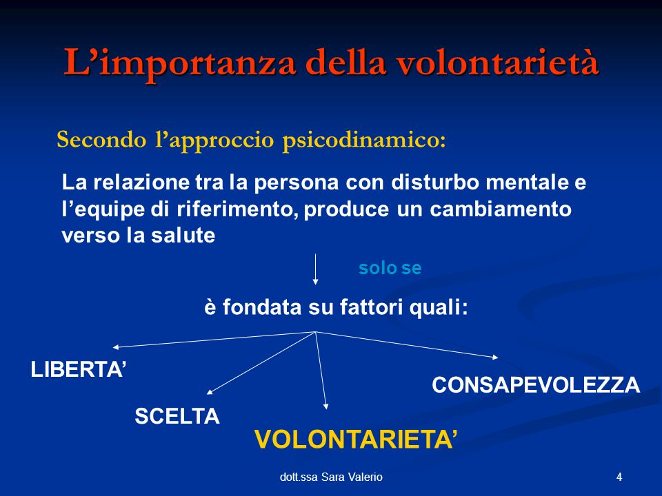 4dott.ssa Sara Valerio Secondo lapproccio psicodinamico: Limportanza della volontarietà La relazione tra la persona con disturbo mentale e lequipe di