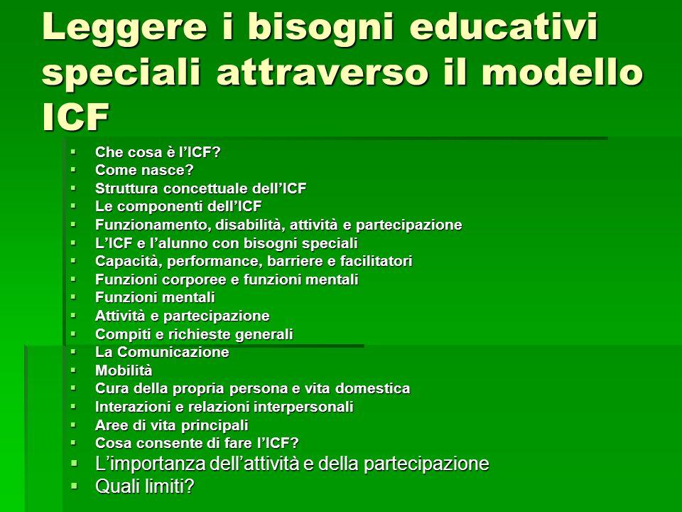 Leggere i bisogni educativi speciali attraverso il modello ICF Che cosa è lICF? Che cosa è lICF? Come nasce? Come nasce? Struttura concettuale dellICF
