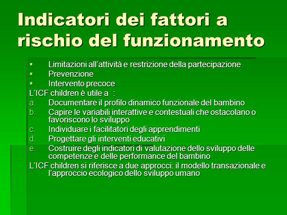 Indicatori dei fattori a rischio del funzionamento Limitazioni allattività e restrizione della partecipazione Limitazioni allattività e restrizione de