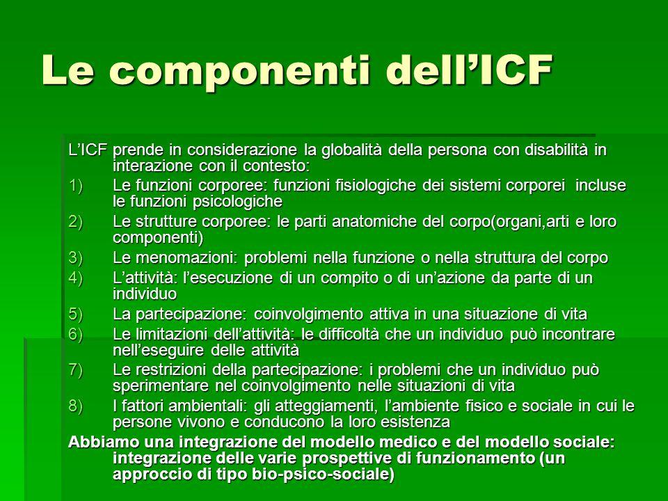 Le componenti dellICF LICF prende in considerazione la globalità della persona con disabilità in interazione con il contesto: 1)Le funzioni corporee: