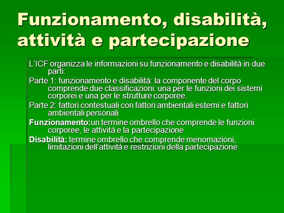 Funzionamento, disabilità, attività e partecipazione LICF organizza le informazioni su funzionamento e disabilità in due parti: Parte 1: funzionamento