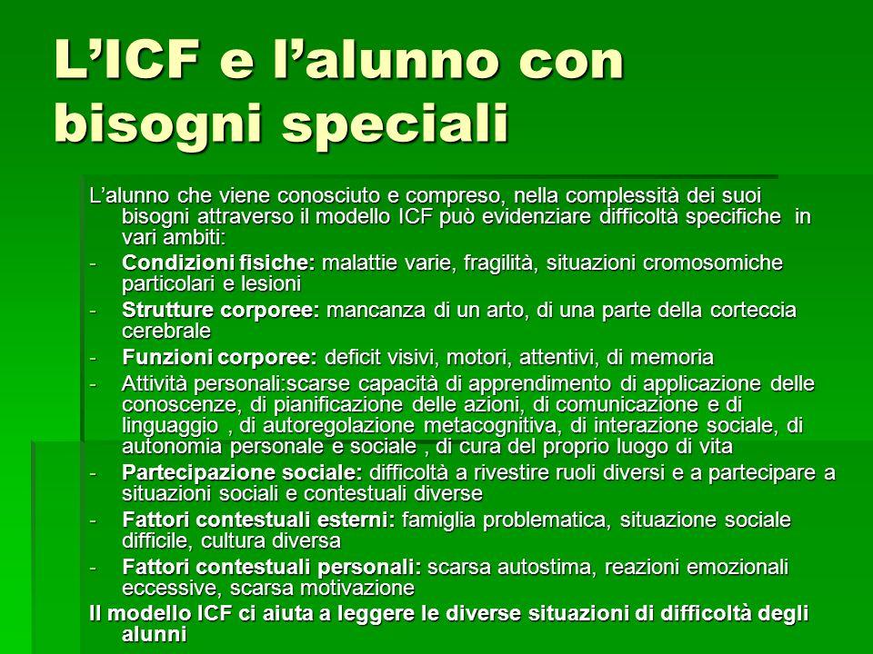 LICF e lalunno con bisogni speciali Lalunno che viene conosciuto e compreso, nella complessità dei suoi bisogni attraverso il modello ICF può evidenzi