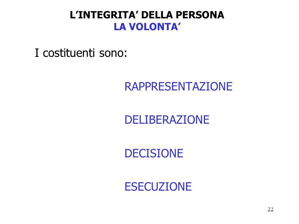 22 LINTEGRITA DELLA PERSONA LA VOLONTA I costituenti sono: RAPPRESENTAZIONE DELIBERAZIONE DECISIONE ESECUZIONE