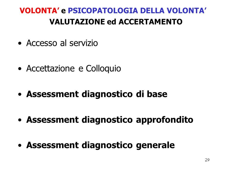 29 VOLONTA e PSICOPATOLOGIA DELLA VOLONTA VALUTAZIONE ed ACCERTAMENTO Accesso al servizio Accettazione e Colloquio Assessment diagnostico di base Assessment diagnostico approfondito Assessment diagnostico generale