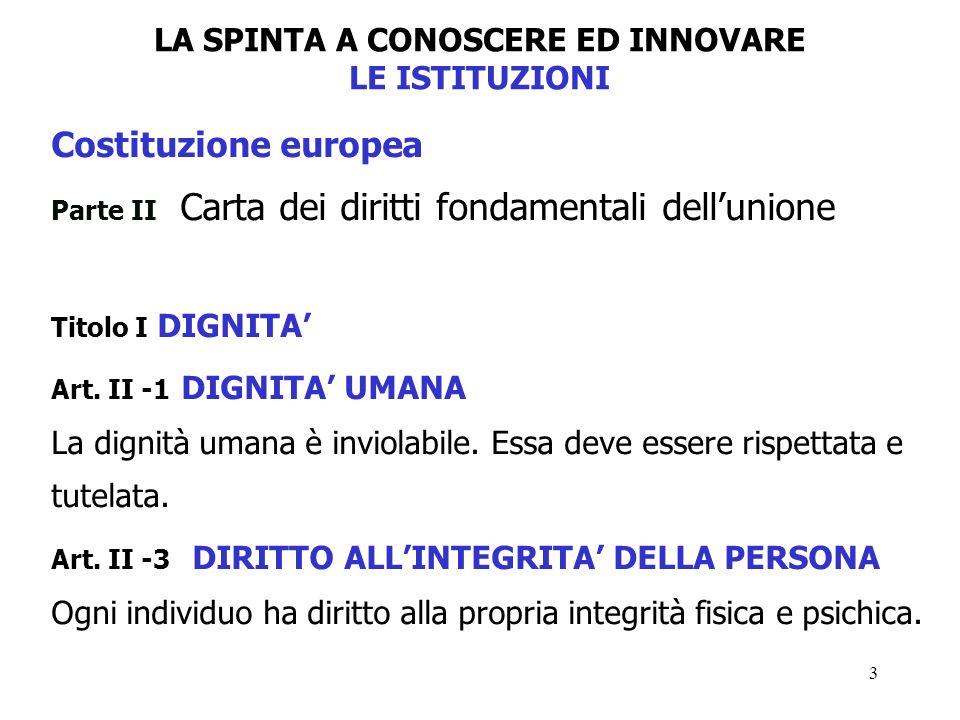 3 LA SPINTA A CONOSCERE ED INNOVARE LE ISTITUZIONI Costituzione europea Parte II Carta dei diritti fondamentali dellunione Titolo I DIGNITA Art.