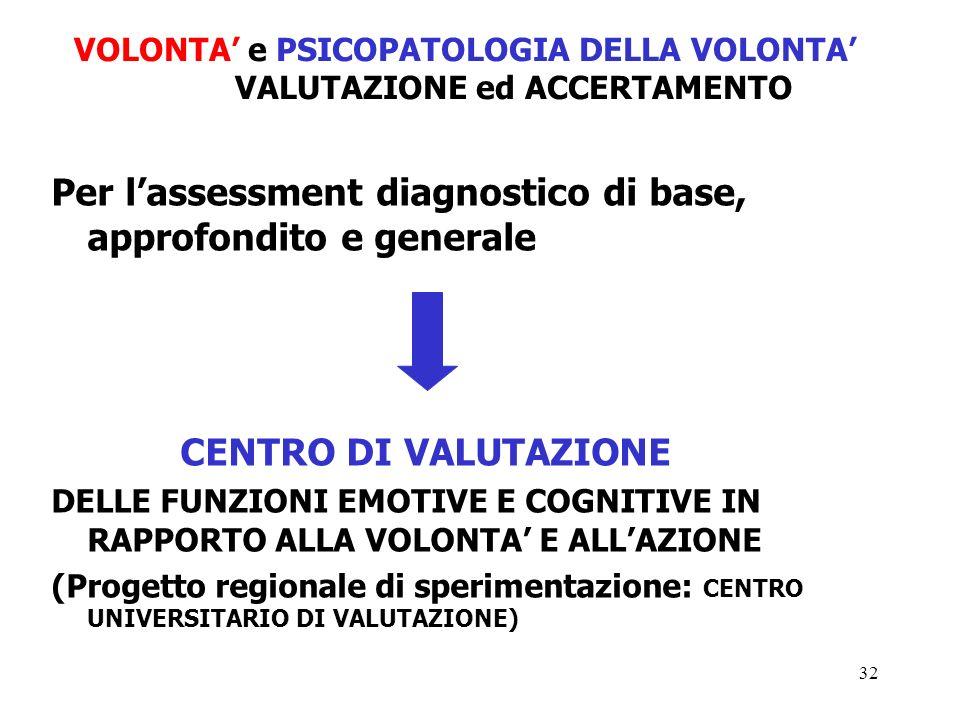 32 Per lassessment diagnostico di base, approfondito e generale CENTRO DI VALUTAZIONE DELLE FUNZIONI EMOTIVE E COGNITIVE IN RAPPORTO ALLA VOLONTA E ALLAZIONE (Progetto regionale di sperimentazione: CENTRO UNIVERSITARIO DI VALUTAZIONE) VOLONTA e PSICOPATOLOGIA DELLA VOLONTA VALUTAZIONE ed ACCERTAMENTO