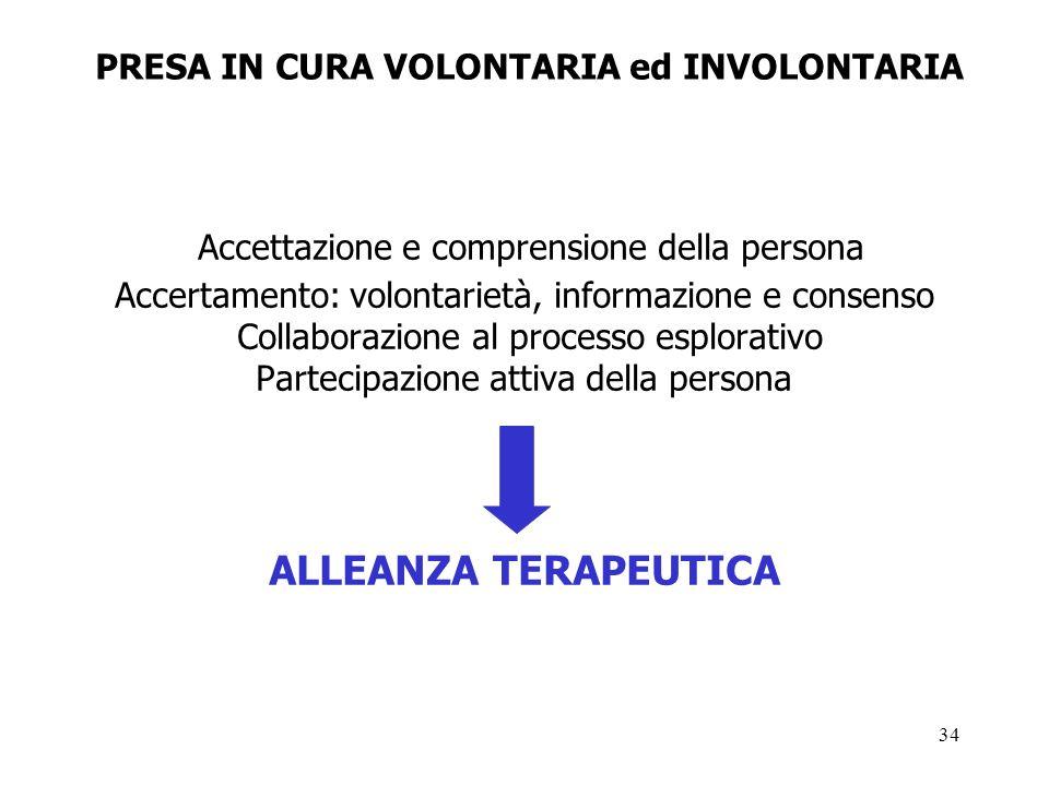 34 PRESA IN CURA VOLONTARIA ed INVOLONTARIA Accettazione e comprensione della persona Accertamento: volontarietà, informazione e consenso Collaborazione al processo esplorativo Partecipazione attiva della persona ALLEANZA TERAPEUTICA