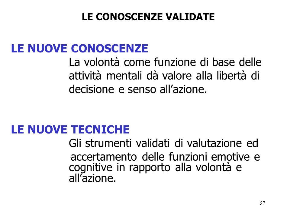 37 LE CONOSCENZE VALIDATE LE NUOVE CONOSCENZE La volontà come funzione di base delle attività mentali dà valore alla libertà di decisione e senso allazione.