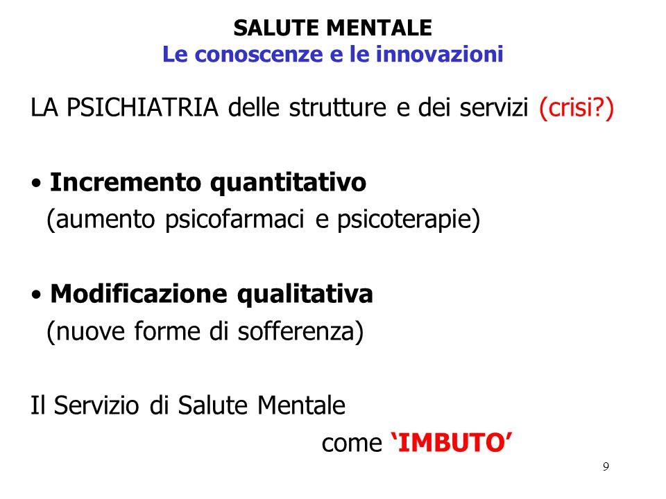 9 LA PSICHIATRIA delle strutture e dei servizi (crisi ) Incremento quantitativo (aumento psicofarmaci e psicoterapie) Modificazione qualitativa (nuove forme di sofferenza) Il Servizio di Salute Mentale come IMBUTO