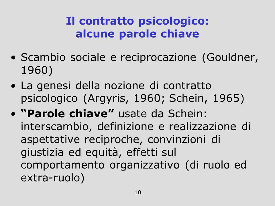 10 Scambio sociale e reciprocazione (Gouldner, 1960) La genesi della nozione di contratto psicologico (Argyris, 1960; Schein, 1965) Parole chiave usat