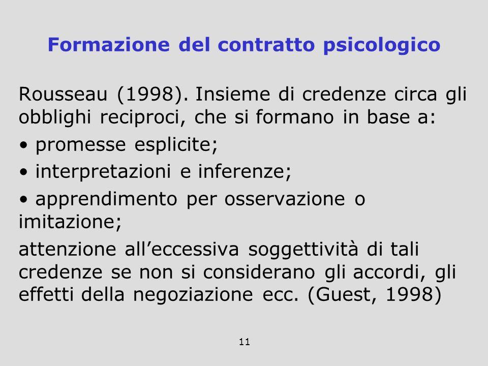 11 Rousseau (1998). Insieme di credenze circa gli obblighi reciproci, che si formano in base a: promesse esplicite; interpretazioni e inferenze; appre