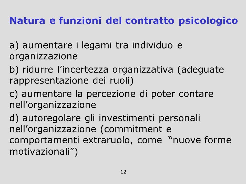12 a) aumentare i legami tra individuo e organizzazione b) ridurre lincertezza organizzativa (adeguate rappresentazione dei ruoli) c) aumentare la per