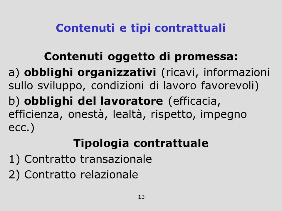 13 Contenuti oggetto di promessa: a) obblighi organizzativi (ricavi, informazioni sullo sviluppo, condizioni di lavoro favorevoli) b) obblighi del lav