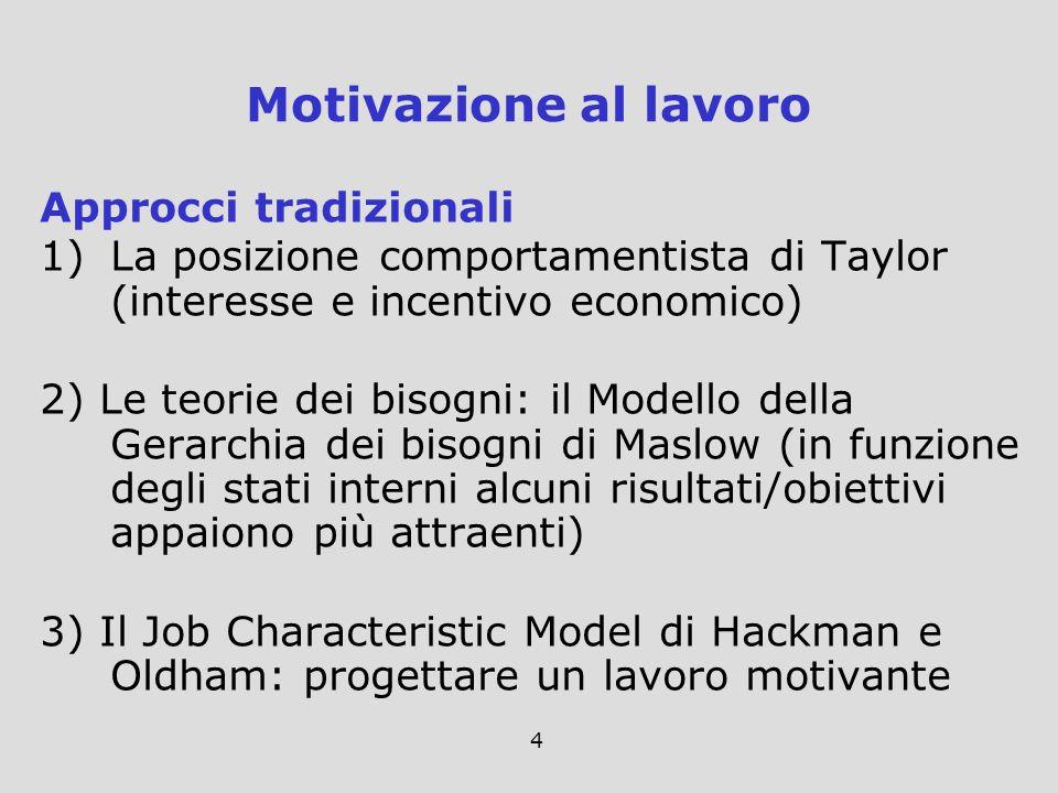 4 Approcci tradizionali 1)La posizione comportamentista di Taylor (interesse e incentivo economico) 2) Le teorie dei bisogni: il Modello della Gerarch