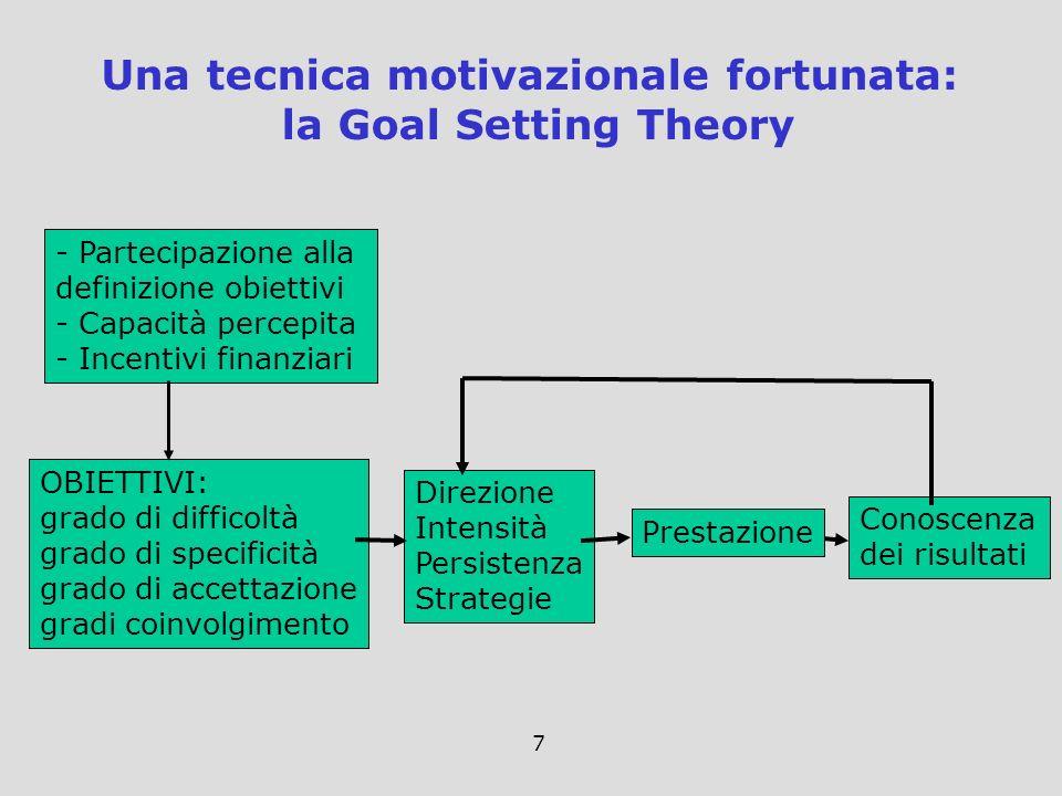 7 - Partecipazione alla definizione obiettivi - Capacità percepita - Incentivi finanziari OBIETTIVI: grado di difficoltà grado di specificità grado di