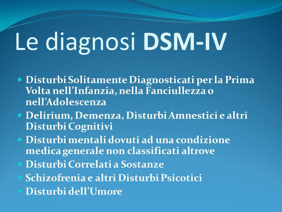 Disturbi Solitamente Diagnosticati per la Prima Volta nellInfanzia, nella Fanciullezza o nellAdolescenza Delirium, Demenza, Disturbi Amnestici e altri