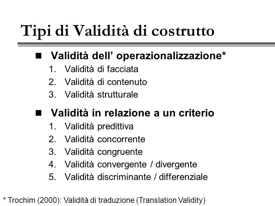 Tipi di Validità di costrutto Validità dell operazionalizzazione* 1.Validità di facciata 2.Validità di contenuto 3.Validità strutturale Validità in relazione a un criterio 1.Validità predittiva 2.Validità concorrente 3.Validità congruente 4.Validità convergente / divergente 5.Validità discriminante / differenziale * Trochim (2000): Validità di traduzione (Translation Validity)