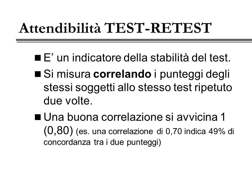 Attendibilità TEST-RETEST E un indicatore della stabilità del test.