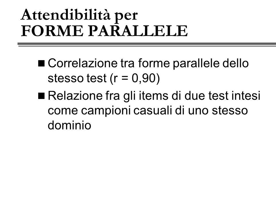 Attendibilità per FORME PARALLELE Correlazione tra forme parallele dello stesso test (r = 0,90) Relazione fra gli items di due test intesi come campioni casuali di uno stesso dominio