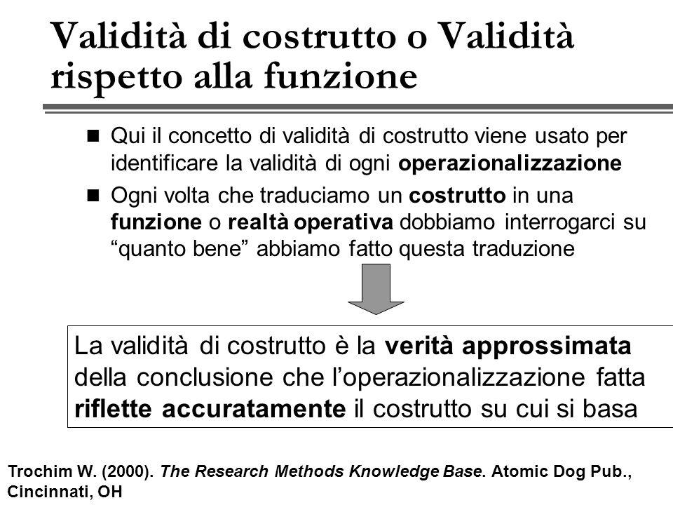 Idea della Validità di costrutto Teoria Cosa abbiamo in mente Costrutto Programma di misurazione OsservazioniCosa vediamo Procedure di osservazione Una definizione concettuale precisa di cosa abbiamo in mente