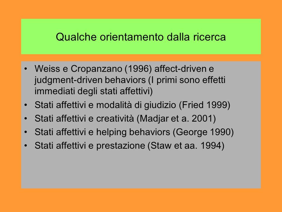 Qualche orientamento dalla ricerca Weiss e Cropanzano (1996) affect-driven e judgment-driven behaviors (I primi sono effetti immediati degli stati affettivi) Stati affettivi e modalità di giudizio (Fried 1999) Stati affettivi e creatività (Madjar et a.