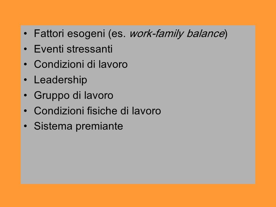 Fattori esogeni (es.