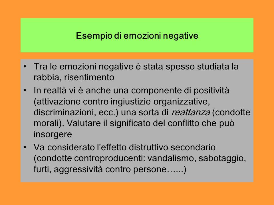 Esempio di emozioni negative Tra le emozioni negative è stata spesso studiata la rabbia, risentimento In realtà vi è anche una componente di positività (attivazione contro ingiustizie organizzative, discriminazioni, ecc.) una sorta di reattanza (condotte morali).
