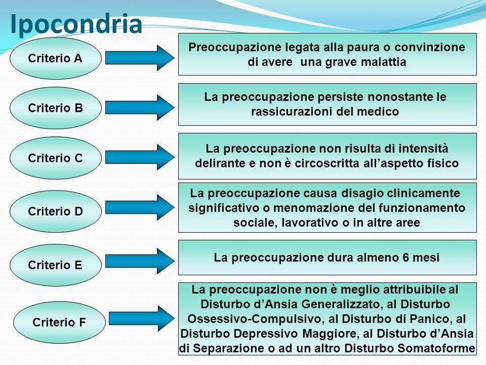 Ipocondria Criterio A Preoccupazione legata alla paura o convinzione di avere una grave malattia Criterio B La preoccupazione persiste nonostante le r