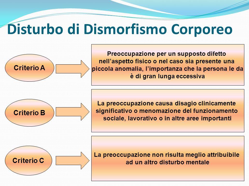 Disturbo di Dismorfismo Corporeo Criterio A Preoccupazione per un supposto difetto nellaspetto fisico o nel caso sia presente una piccola anomalia, li