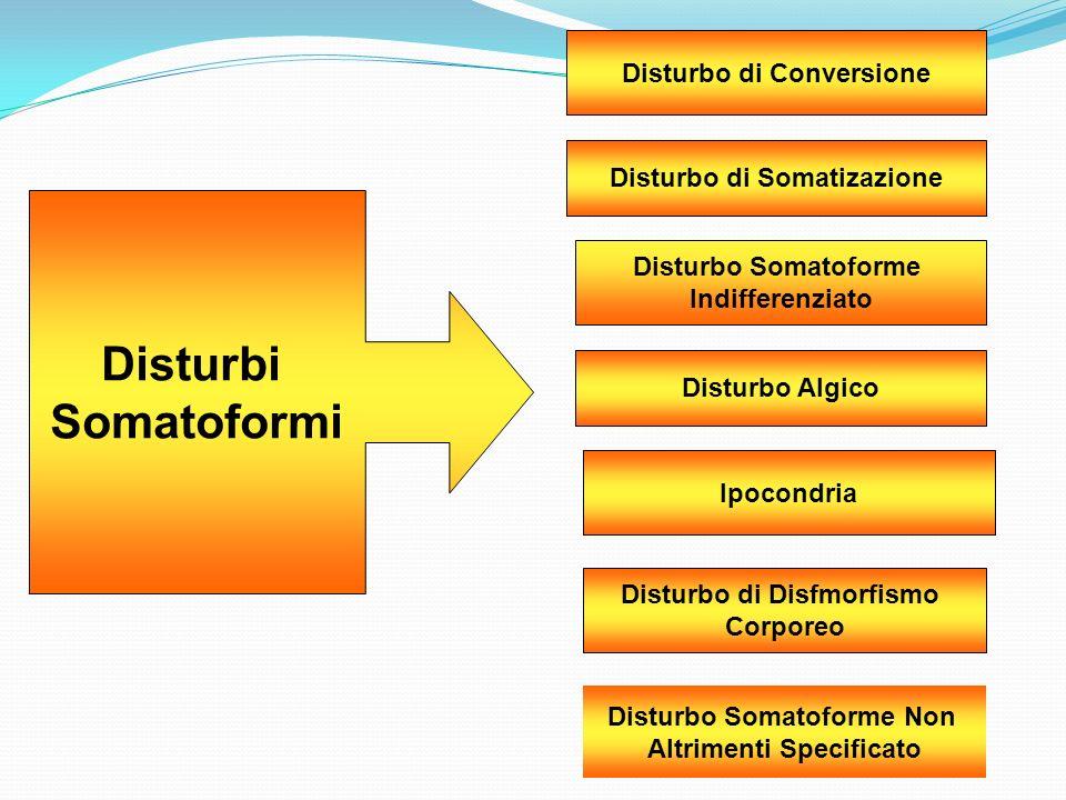 Disturbi Somatoformi Disturbo di Conversione Disturbo di Somatizazione Disturbo Somatoforme Indifferenziato Disturbo Algico Ipocondria Disturbo di Dis