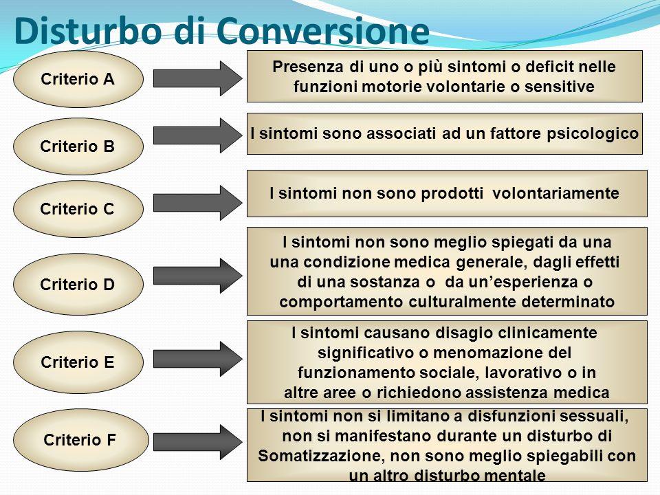 Disturbo di Conversione Criterio A Presenza di uno o più sintomi o deficit nelle funzioni motorie volontarie o sensitive Criterio B I sintomi sono ass