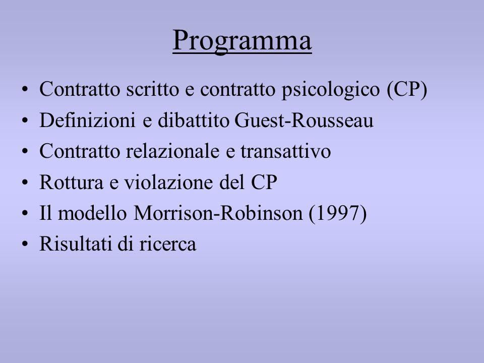 Programma Contratto scritto e contratto psicologico (CP) Definizioni e dibattito Guest-Rousseau Contratto relazionale e transattivo Rottura e violazio