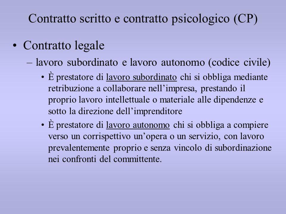 Contratto scritto e contratto psicologico (CP) Contratto legale –lavoro subordinato e lavoro autonomo (codice civile) È prestatore di lavoro subordina
