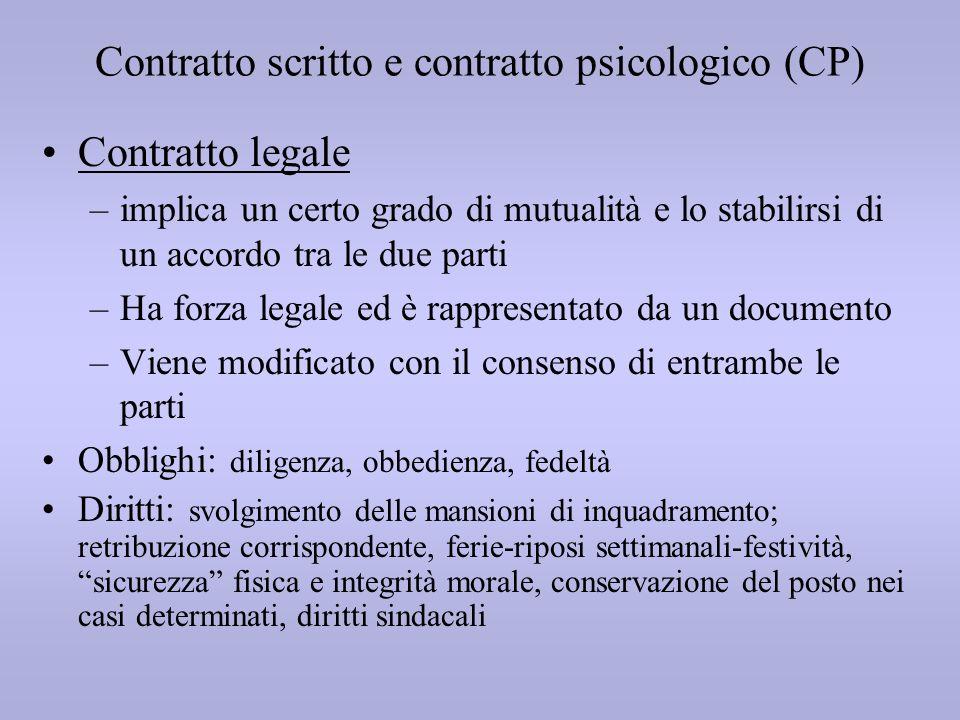 Contratto scritto e contratto psicologico (CP) Contratto legale –implica un certo grado di mutualità e lo stabilirsi di un accordo tra le due parti –H