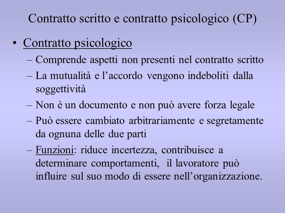 Contratto scritto e contratto psicologico (CP) Contratto psicologico –Comprende aspetti non presenti nel contratto scritto –La mutualità e laccordo ve