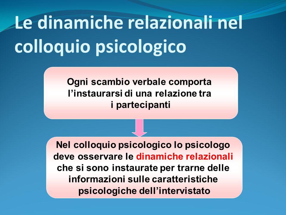 Le dinamiche relazionali nel colloquio psicologico Ogni scambio verbale comporta linstaurarsi di una relazione tra i partecipanti Nel colloquio psicol