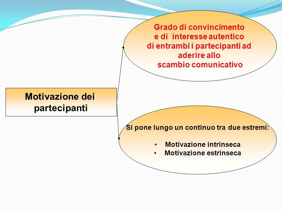 Caratteristiche dellintervistatore Conoscenze psicologiche Competenza ed esperienza specifica Dati personali
