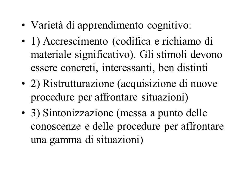 Varietà di apprendimento cognitivo: 1) Accrescimento (codifica e richiamo di materiale significativo).