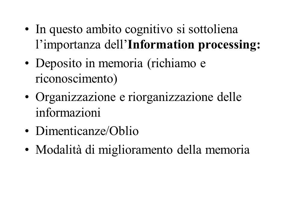In questo ambito cognitivo si sottoliena limportanza dellInformation processing: Deposito in memoria (richiamo e riconoscimento) Organizzazione e riorganizzazione delle informazioni Dimenticanze/Oblio Modalità di miglioramento della memoria