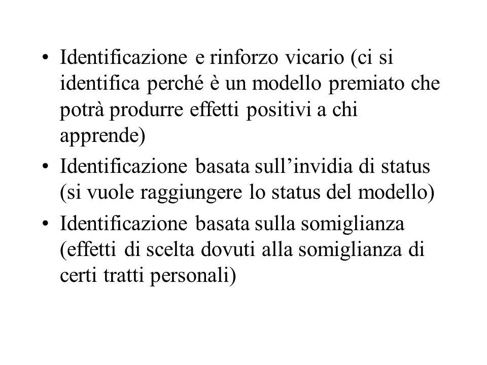 Identificazione e rinforzo vicario (ci si identifica perché è un modello premiato che potrà produrre effetti positivi a chi apprende) Identificazione basata sullinvidia di status (si vuole raggiungere lo status del modello) Identificazione basata sulla somiglianza (effetti di scelta dovuti alla somiglianza di certi tratti personali)