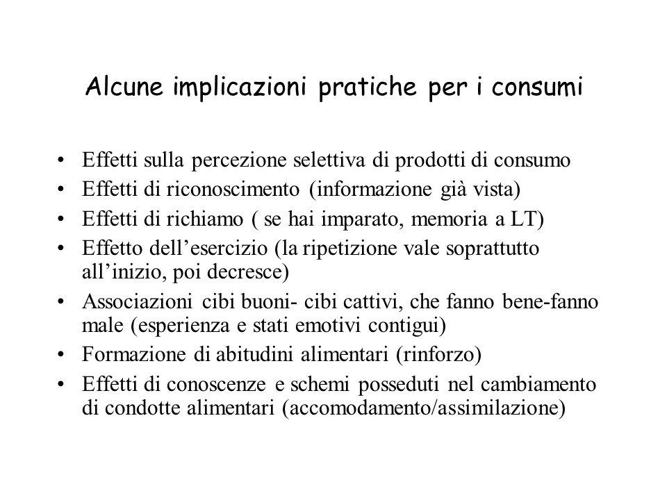 Alcune implicazioni pratiche per i consumi Effetti sulla percezione selettiva di prodotti di consumo Effetti di riconoscimento (informazione già vista) Effetti di richiamo ( se hai imparato, memoria a LT) Effetto dellesercizio (la ripetizione vale soprattutto allinizio, poi decresce) Associazioni cibi buoni- cibi cattivi, che fanno bene-fanno male (esperienza e stati emotivi contigui) Formazione di abitudini alimentari (rinforzo) Effetti di conoscenze e schemi posseduti nel cambiamento di condotte alimentari (accomodamento/assimilazione)
