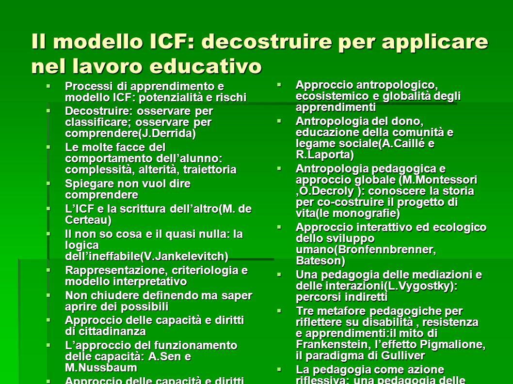 Il modello ICF: decostruire per applicare nel lavoro educativo Processi di apprendimento e modello ICF: potenzialità e rischi Processi di apprendimento e modello ICF: potenzialità e rischi Decostruire: osservare per classificare; osservare per comprendere(J.Derrida) Decostruire: osservare per classificare; osservare per comprendere(J.Derrida) Le molte facce del comportamento dellalunno: complessità, alterità, traiettoria Le molte facce del comportamento dellalunno: complessità, alterità, traiettoria Spiegare non vuol dire comprendere Spiegare non vuol dire comprendere LICF e la scrittura dellaltro(M.