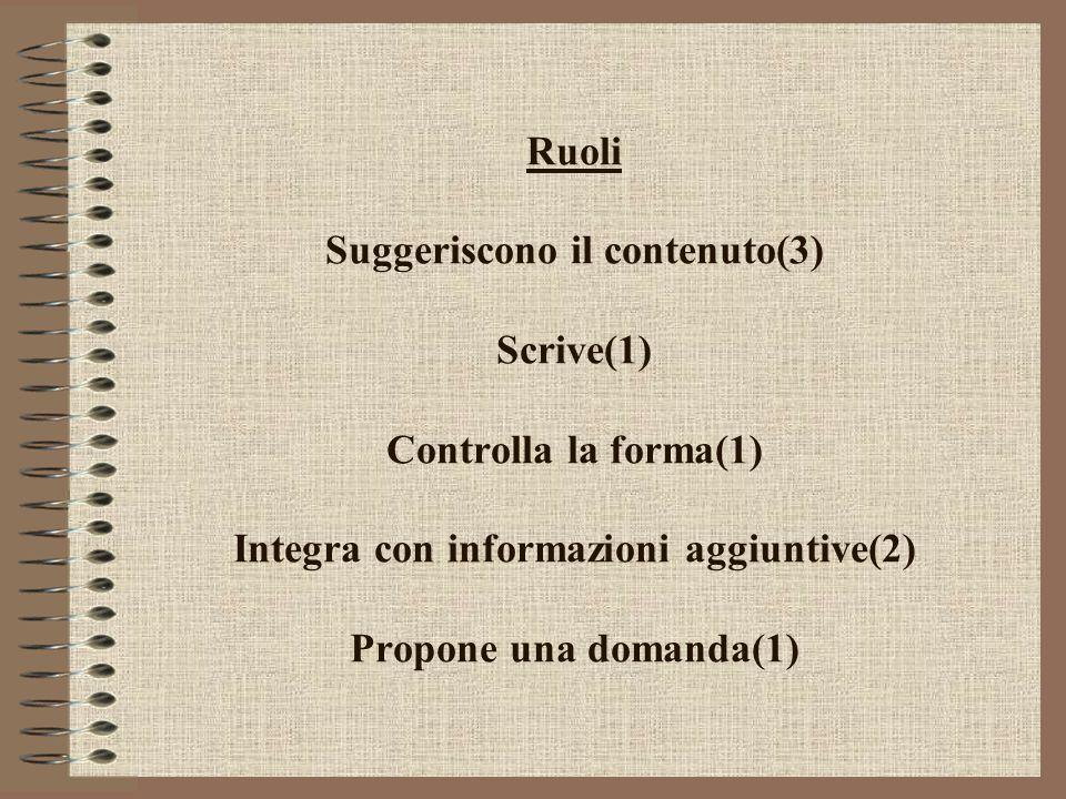 Ruoli Suggeriscono il contenuto(3) Scrive(1) Controlla la forma(1) Integra con informazioni aggiuntive(2) Propone una domanda(1)