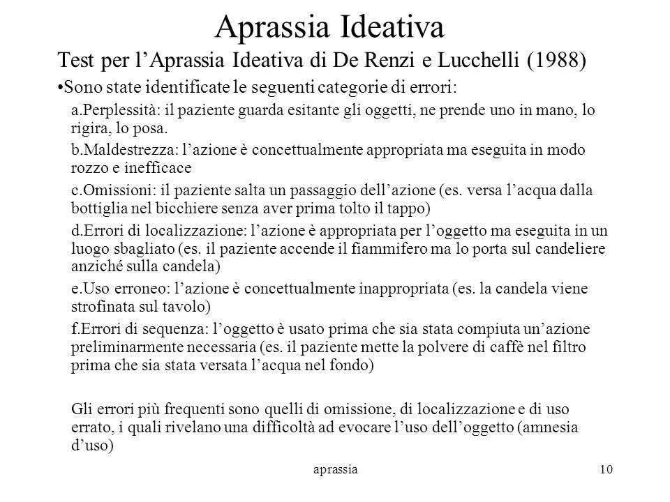 aprassia10 Aprassia Ideativa Test per lAprassia Ideativa di De Renzi e Lucchelli (1988) Sono state identificate le seguenti categorie di errori: a.Per