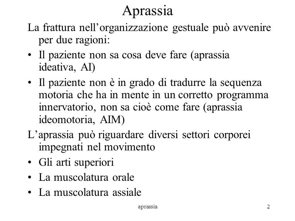 aprassia13 Test di aprassia orale in uso nella clinica neurologica di Modena Lesaminatore si pone di fronte al paziente, compie il movimento e gli chiede di imitarlo.